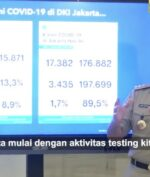 "PSBB Ketat DKI Jakarta Dimulai 11 Januari, Rem Darurat ""Anies"" Kembali Lagi!"