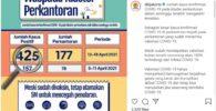 Klaster Perkantoran DKI Naik Drastis, Transportasi Umum Jadi Sorotan Epidemolog