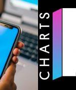 Billboard dan Twitter Kerja Sama Bikin Chart