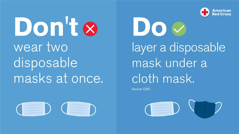Double Masker, Cara Efektif Melindungi Diri Dari Varian Delta?